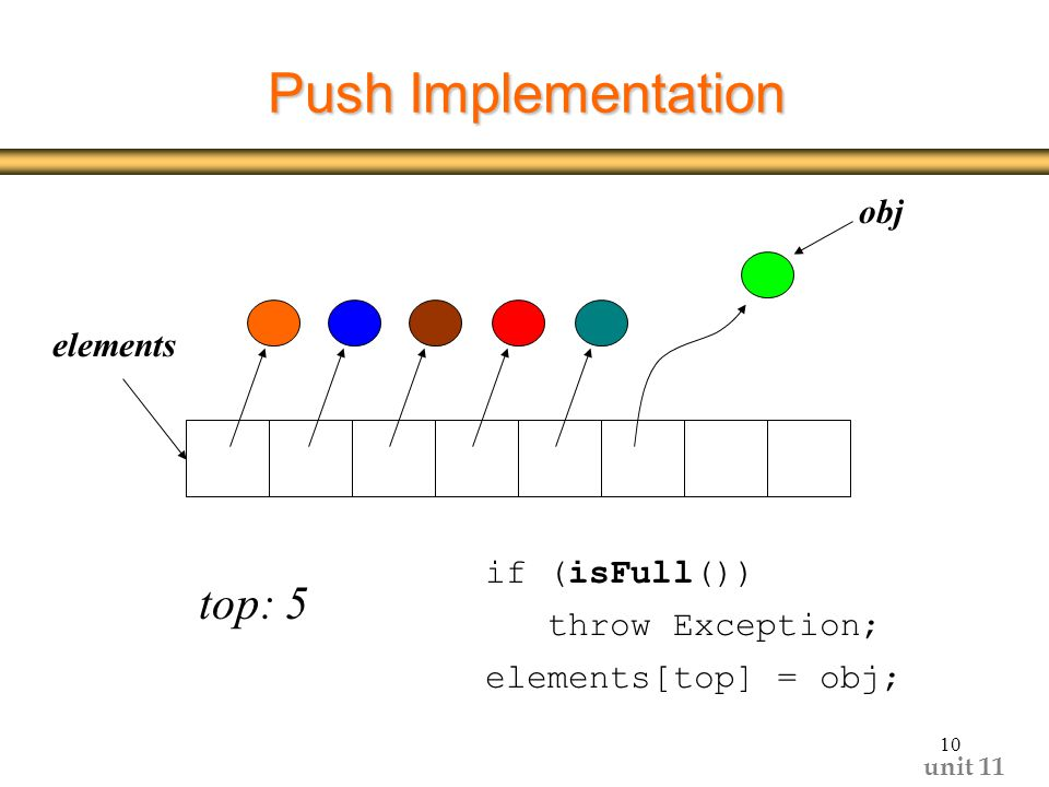 unit Push Implementation top: 5 elements obj if (isFull()) throw Exception; elements[top] = obj;