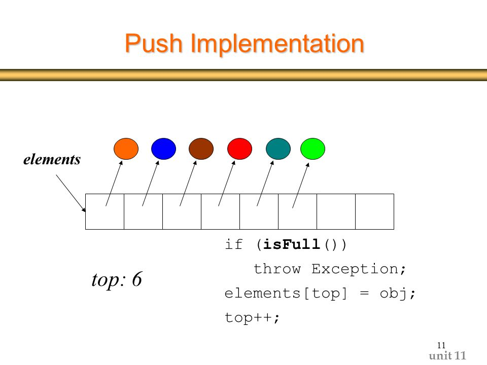 unit Push Implementation top: 6 elements if (isFull()) throw Exception; elements[top] = obj; top++;
