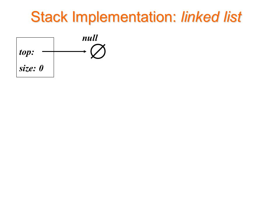 Stack Implementation: linked list size: 0 top: null