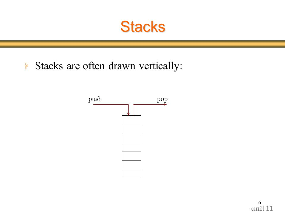 unit 11 6 Stacks H Stacks are often drawn vertically: poppush