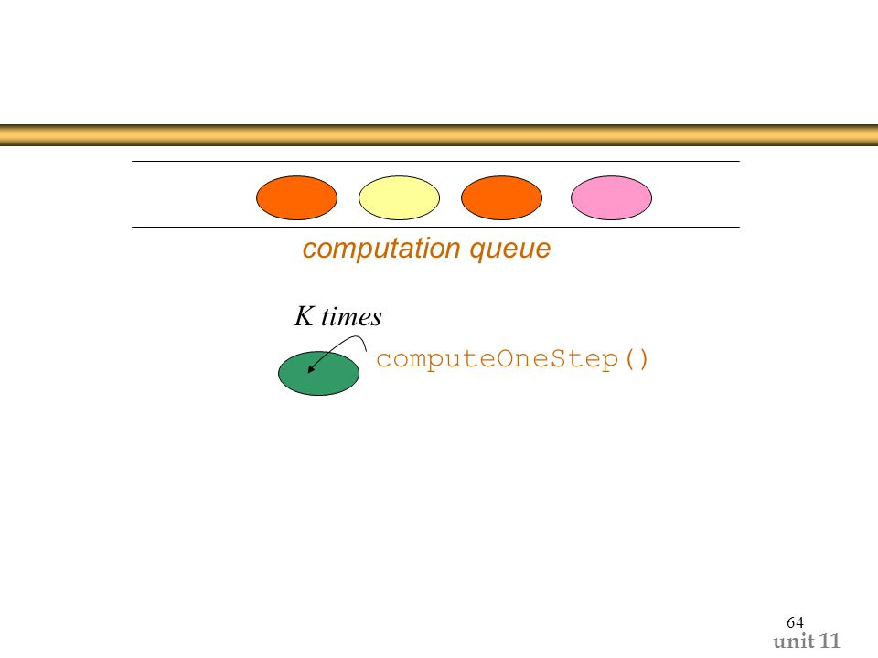 unit computation queue computeOneStep() K times