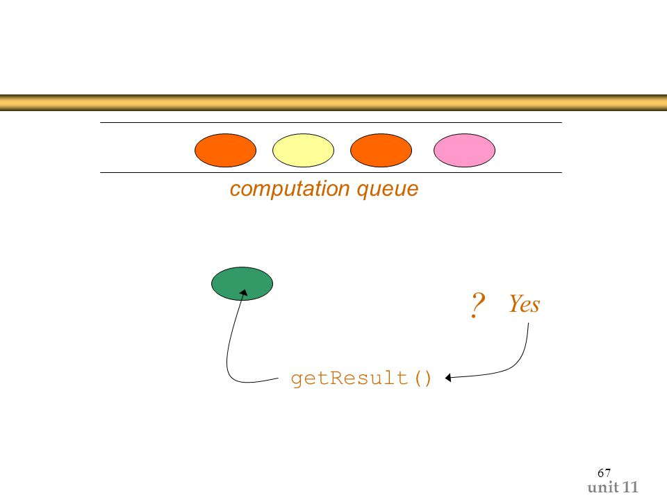 unit computation queue Yes getResult()