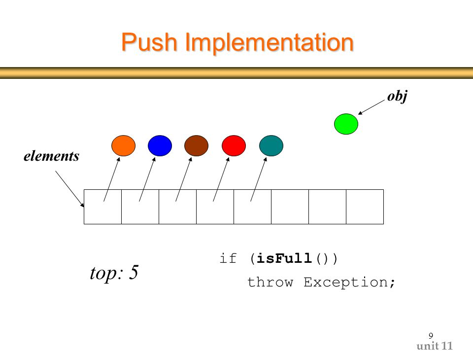 unit 11 9 Push Implementation top: 5 elements obj if (isFull()) throw Exception;