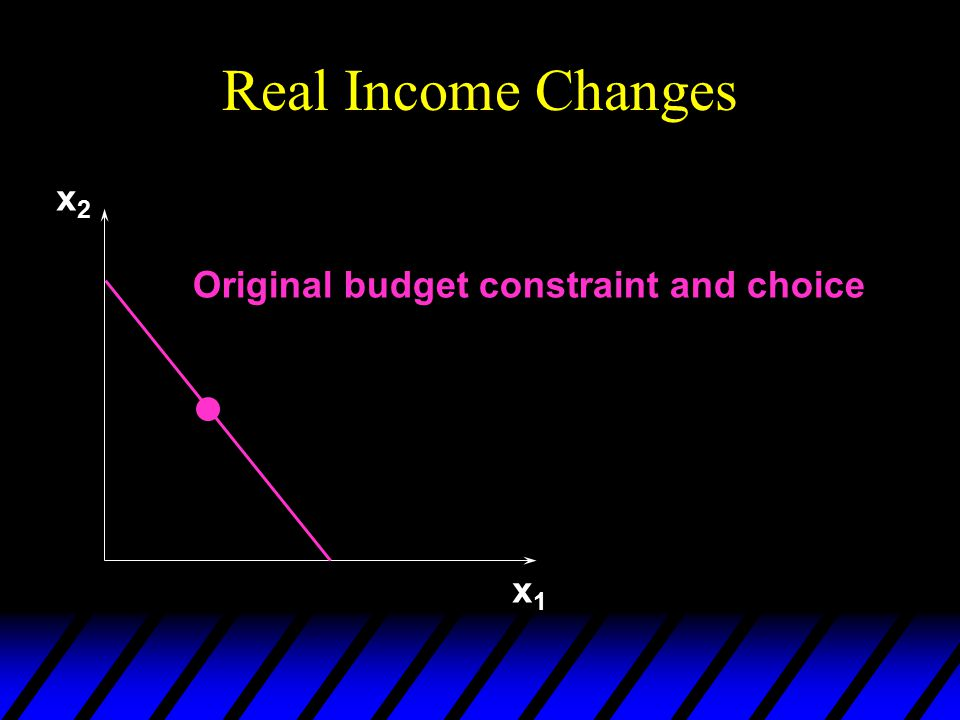 Real Income Changes x1x1 x2x2 Original budget constraint and choice