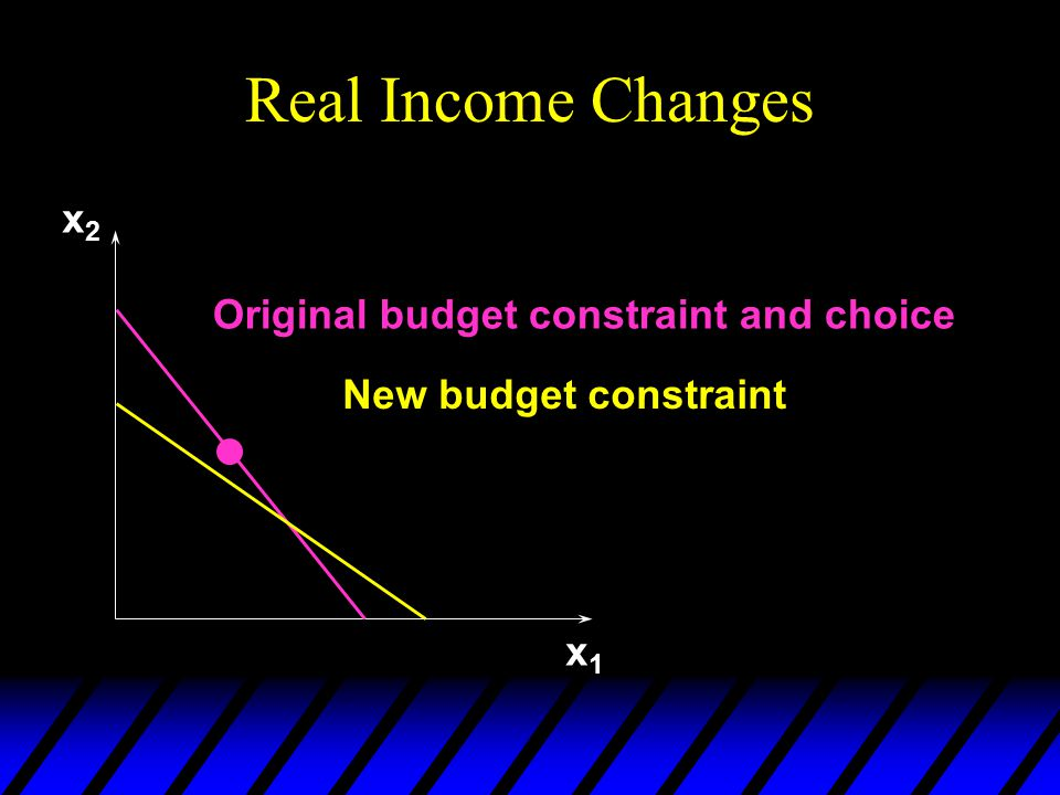Real Income Changes x1x1 x2x2 Original budget constraint and choice New budget constraint