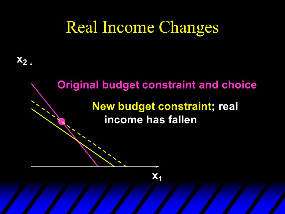 Real Income Changes x1x1 x2x2 Original budget constraint and choice New budget constraint; real income has fallen