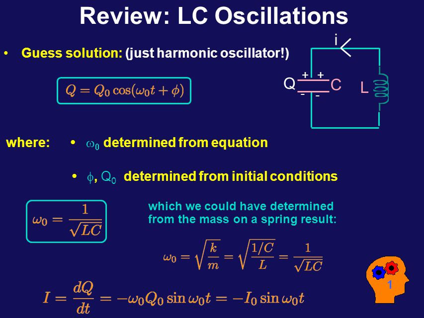 LC Oscillations (quantitative) Begin with the loop rule: Guess solution: (just harmonic oscillator!) where:   determined from equation , Q 0 determined from initial conditions Procedure: differentiate above form for Q and substitute into loop equation to find  .
