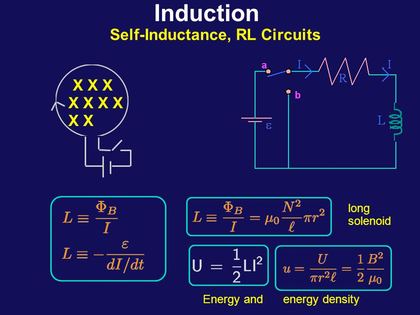 Physics 1502: Lecture 22 Today's Agenda Announcements: –RL - RV - RLC circuits Homework 06: due next Wednesday …Homework 06: due next Wednesday … Induction / AC current
