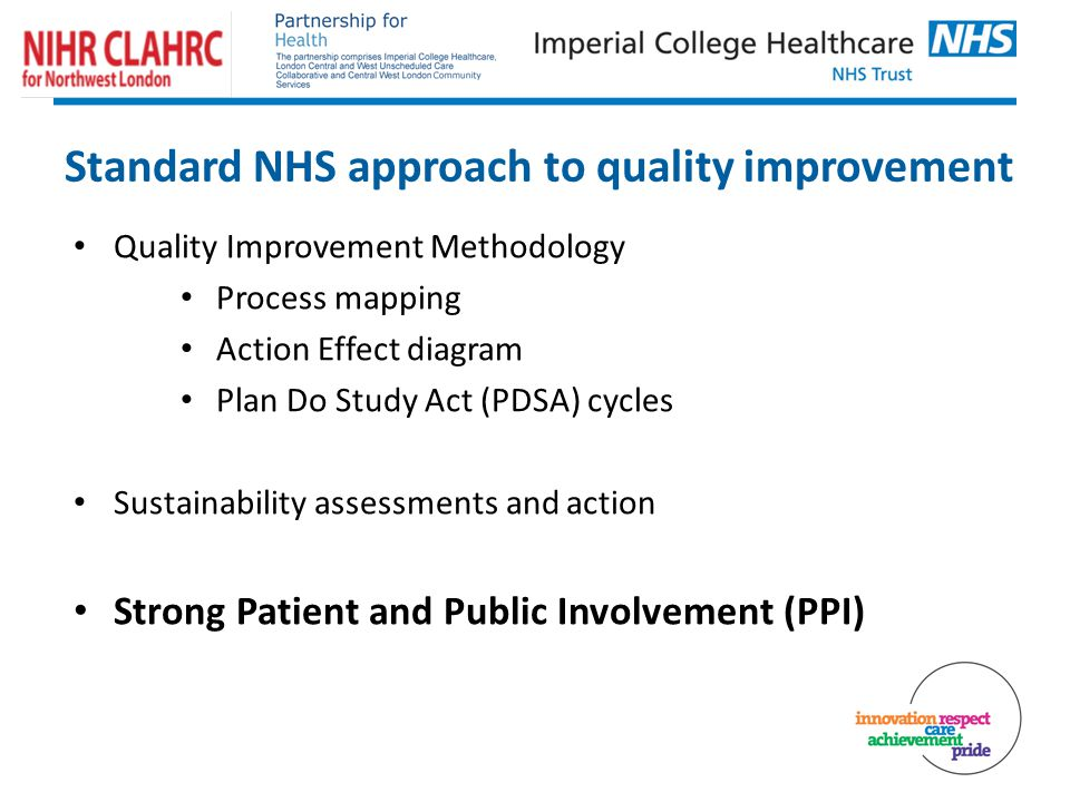 Quality Improvement Methodology Process mapping Action Effect diagram Plan Do Study Act (PDSA) cycles Sustainability assessments and action Strong Patient and Public Involvement (PPI) Standard NHS approach to quality improvement