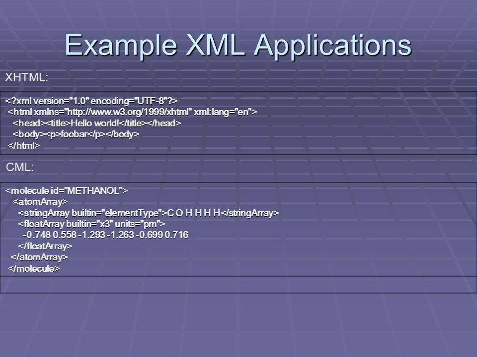 Example XML Applications XHTML: Hello world. Hello world.