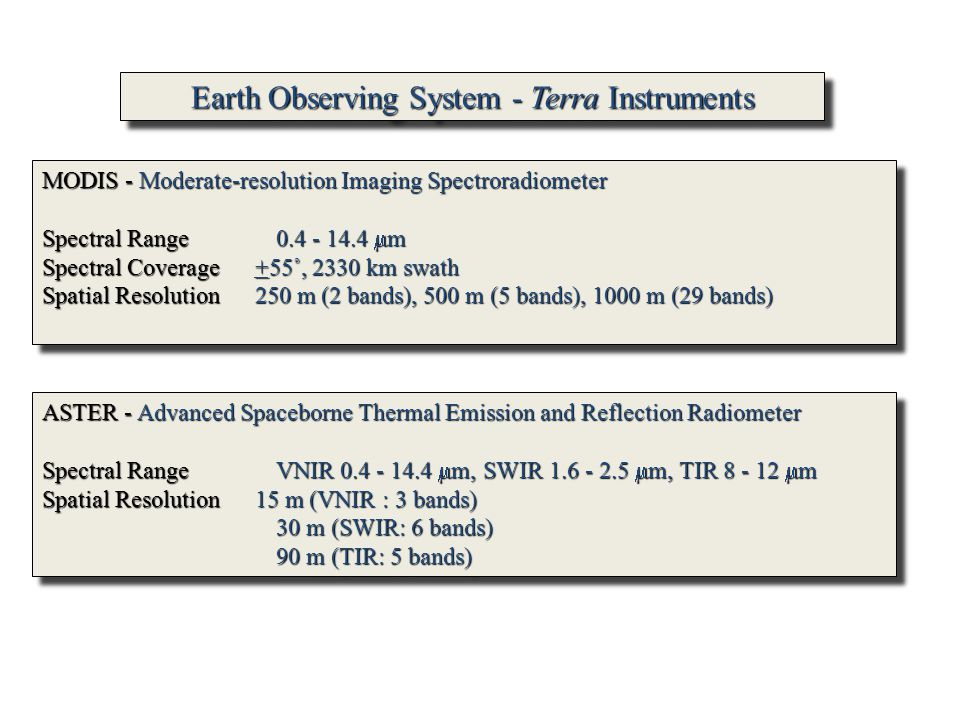 Earth Observing System - Terra Instruments MODIS - Moderate-resolution Imaging Spectroradiometer Spectral Range  m Spectral Coverage +55˚, 2330 km swath Spatial Resolution 250 m (2 bands), 500 m (5 bands), 1000 m (29 bands) MODIS - Moderate-resolution Imaging Spectroradiometer Spectral Range  m Spectral Coverage +55˚, 2330 km swath Spatial Resolution 250 m (2 bands), 500 m (5 bands), 1000 m (29 bands) ASTER - Advanced Spaceborne Thermal Emission and Reflection Radiometer Spectral Range VNIR  m, SWIR  m, TIR  m Spatial Resolution 15 m (VNIR : 3 bands) 30 m (SWIR: 6 bands) 30 m (SWIR: 6 bands) 90 m (TIR: 5 bands) 90 m (TIR: 5 bands) ASTER - Advanced Spaceborne Thermal Emission and Reflection Radiometer Spectral Range VNIR  m, SWIR  m, TIR  m Spatial Resolution 15 m (VNIR : 3 bands) 30 m (SWIR: 6 bands) 30 m (SWIR: 6 bands) 90 m (TIR: 5 bands) 90 m (TIR: 5 bands)