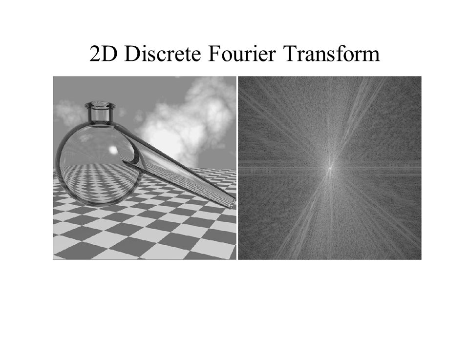 2D Discrete Fourier Transform