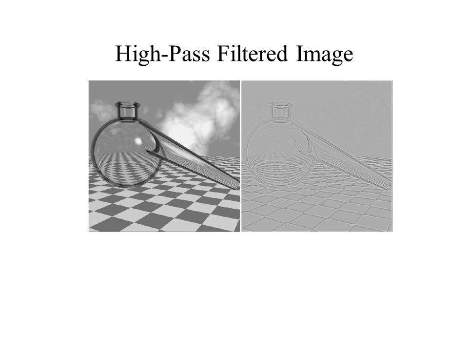 High-Pass Filtered Image