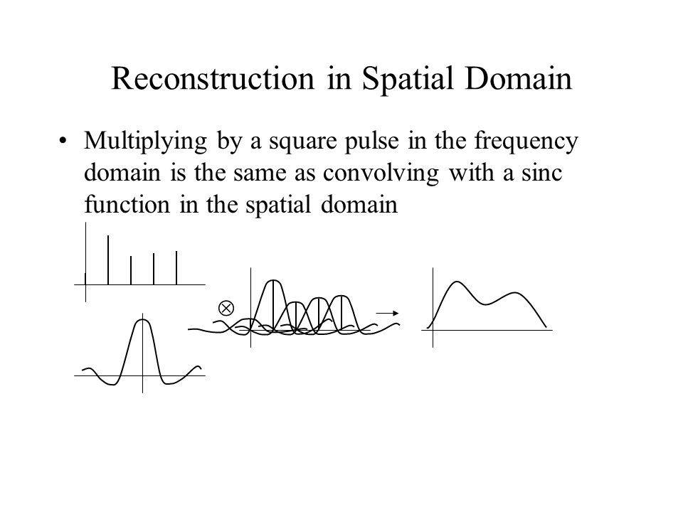 Reconstruction in Spatial Domain Multiplying by a square pulse in the frequency domain is the same as convolving with a sinc function in the spatial domain 