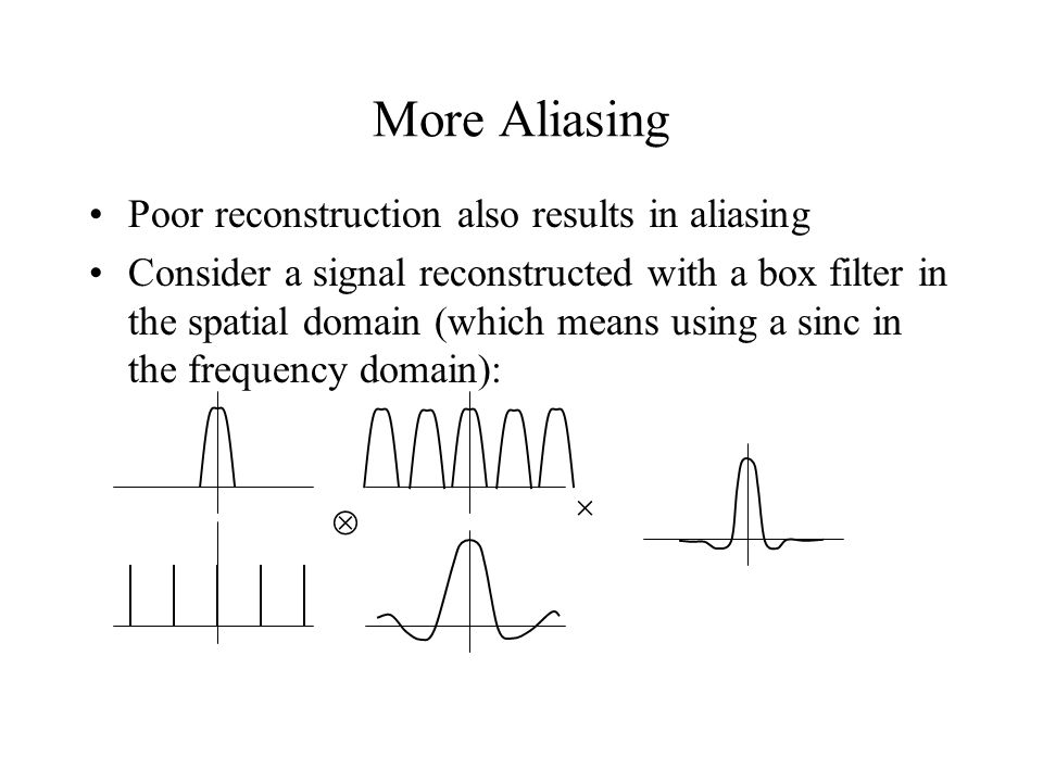 More Aliasing Poor reconstruction also results in aliasing Consider a signal reconstructed with a box filter in the spatial domain (which means using a sinc in the frequency domain):  
