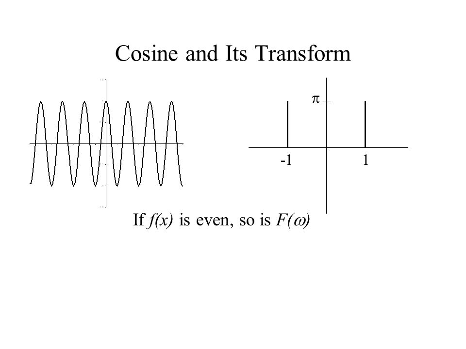 Cosine and Its Transform 1  If f(x) is even, so is F(  )