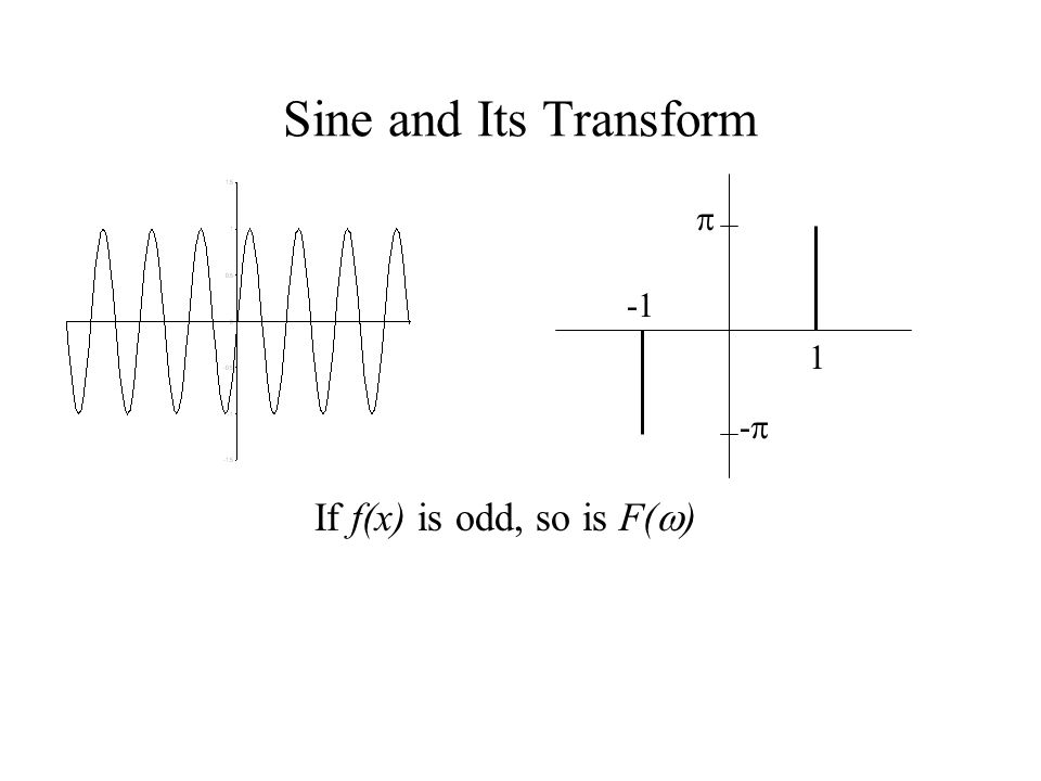 Sine and Its Transform 1  -- If f(x) is odd, so is F(  )