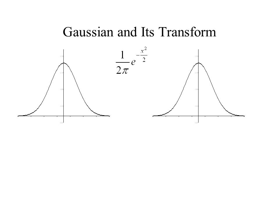 Gaussian and Its Transform
