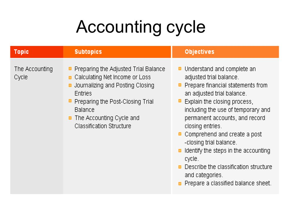 assess the use of accounting information in An accounting information system is a part of an organization's information system that focuses on processing accounting data many corporations use artificial intelligence-based information systems banking and finance industry is using ai as fraud detection.