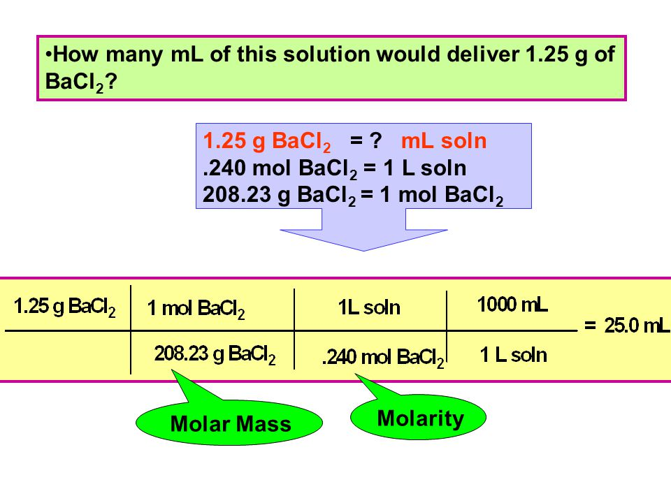 How many mL of this solution would deliver 1.25 g of BaCl 2 .
