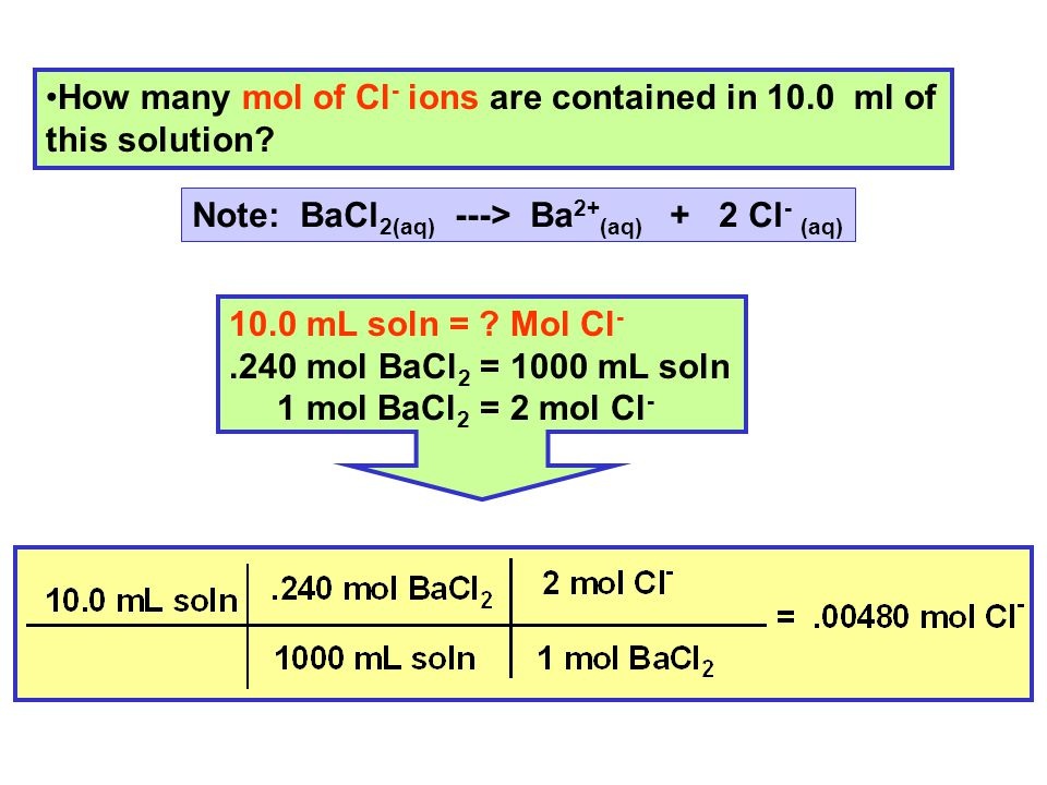 How many mol of Cl - ions are contained in 10.0 ml of this solution.
