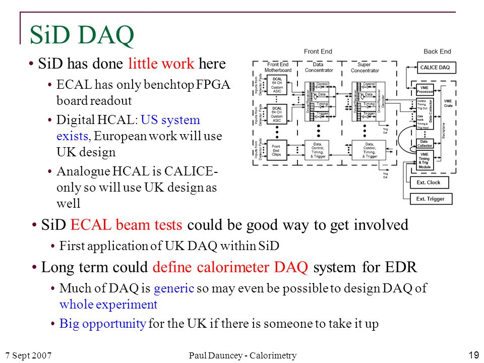 7 Sept 2007Paul Dauncey - Calorimetry19 SiD DAQ SiD has done little work here ECAL has only benchtop FPGA board readout Digital HCAL: US system exists, European work will use UK design Analogue HCAL is CALICE- only so will use UK design as well SiD ECAL beam tests could be good way to get involved First application of UK DAQ within SiD Long term could define calorimeter DAQ system for EDR Much of DAQ is generic so may even be possible to design DAQ of whole experiment Big opportunity for the UK if there is someone to take it up