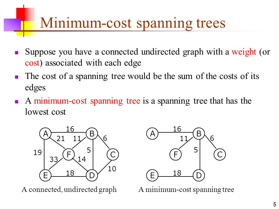5 Minimum-cost spanning trees Suppose you have a connected undirected graph with a weight (or cost) associated with each edge The cost of a spanning tree would be the sum of the costs of its edges A minimum-cost spanning tree is a spanning tree that has the lowest cost AB ED FC A connected, undirected graph AB ED FC A minimum-cost spanning tree