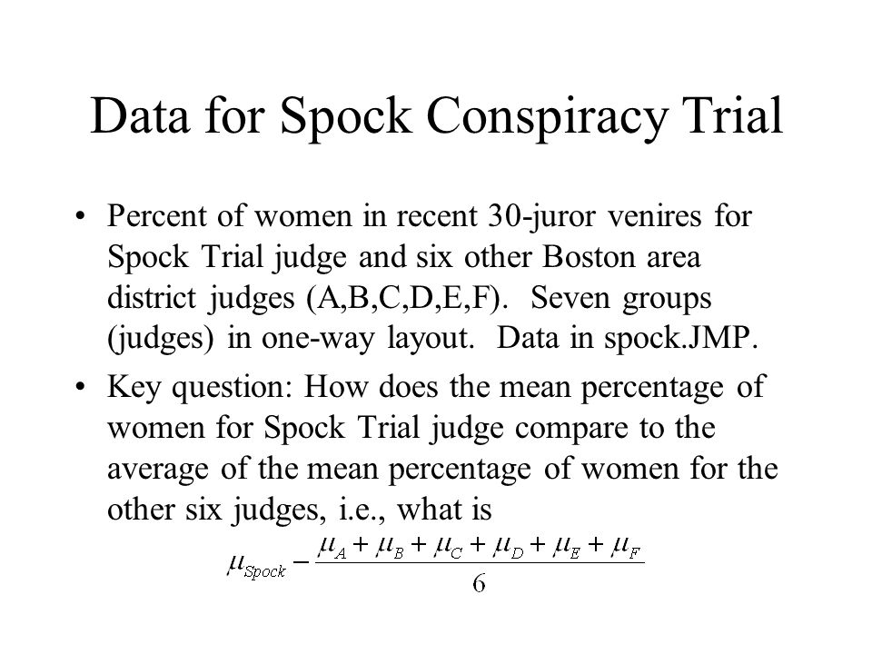 Data for Spock Conspiracy Trial Percent of women in recent 30-juror venires for Spock Trial judge and six other Boston area district judges (A,B,C,D,E,F).