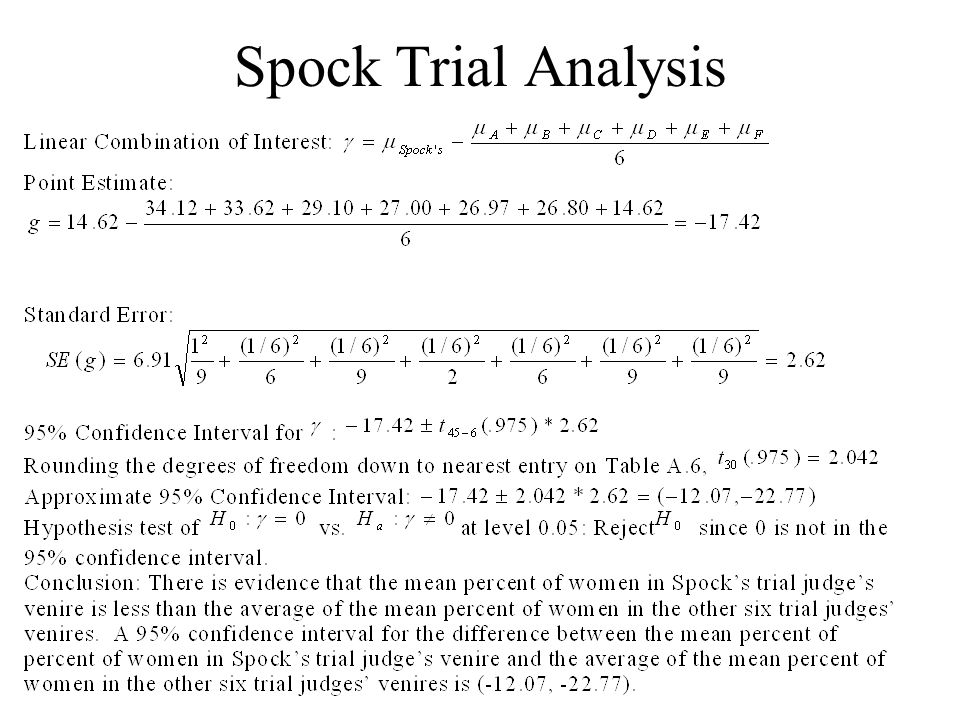 Spock Trial Analysis