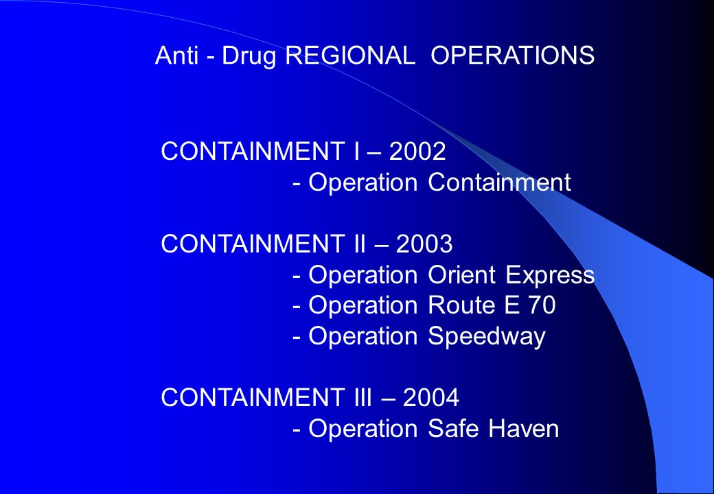 CONTAINMENT I – Operation Containment CONTAINMENT II – Operation Orient Express - Operation Route E 70 - Operation Speedway CONTAINMENT III – Operation Safe Haven Anti - Drug REGIONAL OPERATIONS