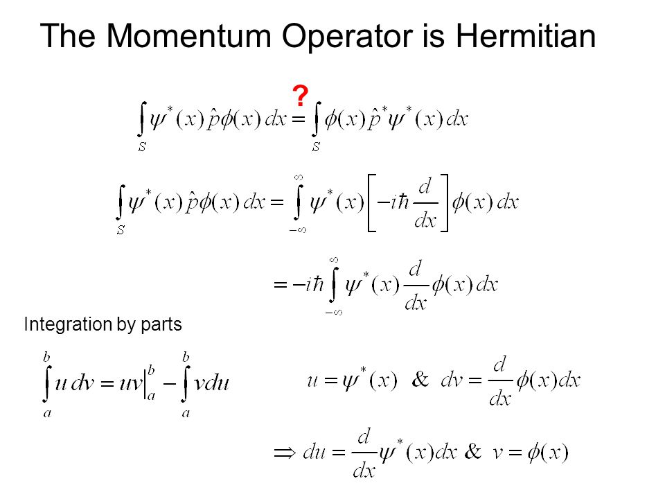 The Momentum Operator is Hermitian Integration by parts
