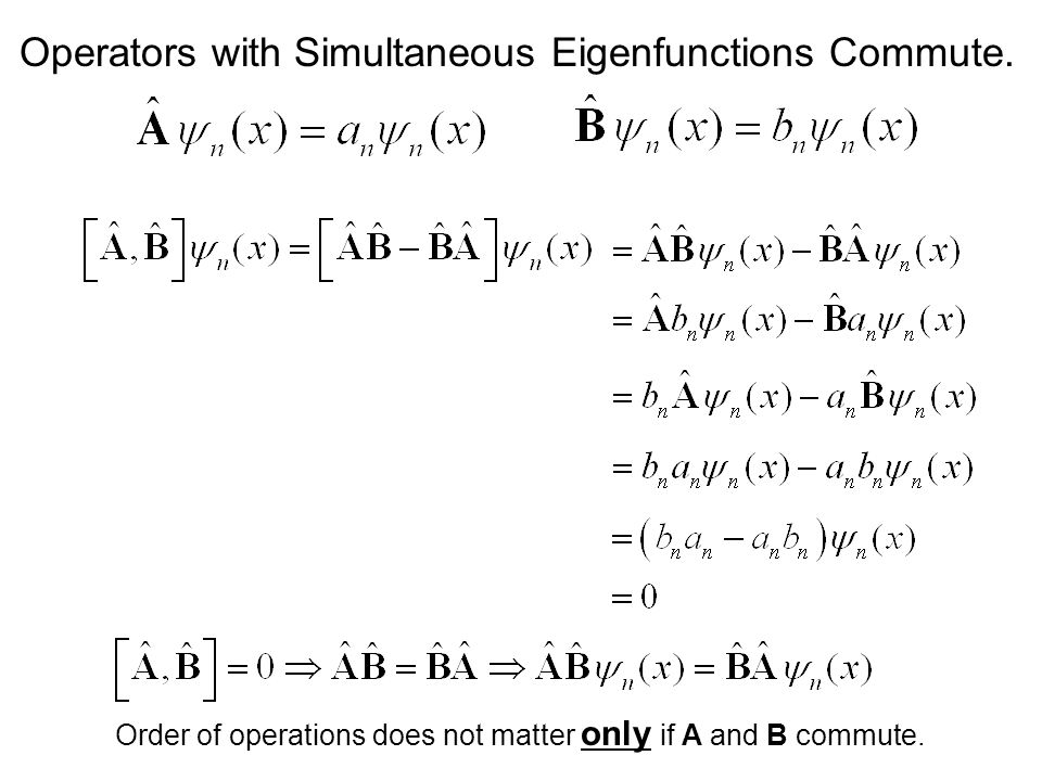 Operators with Simultaneous Eigenfunctions Commute.