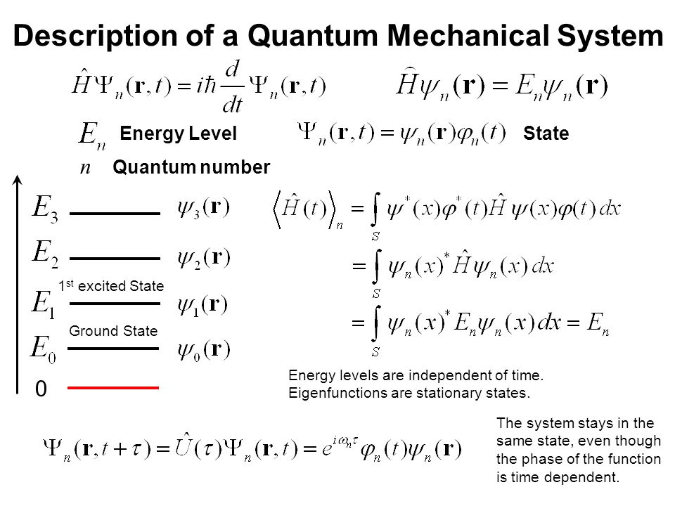 Description of a Quantum Mechanical System Energy LevelState Energy levels are independent of time.