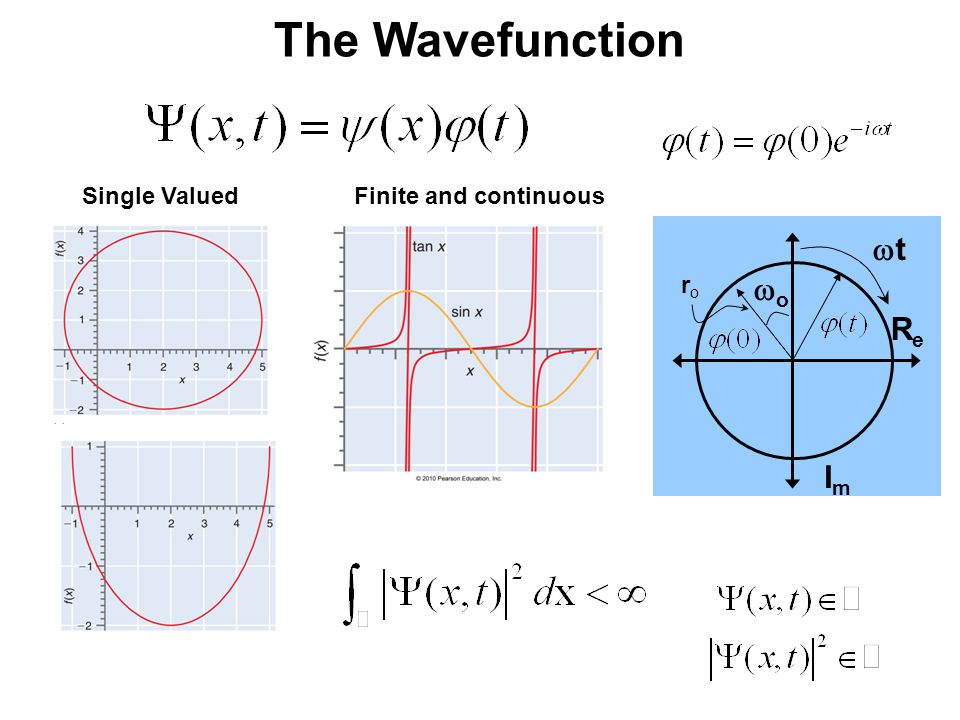 14_01fig_PChem.jpg The Wavefunction Single ValuedFinite and continuous ImIm ReRe tt oo roro