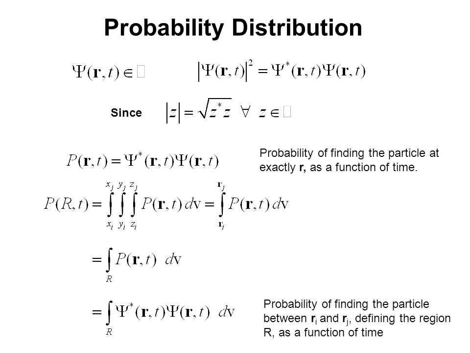 Probability Distribution Since Probability of finding the particle at exactly r, as a function of time.