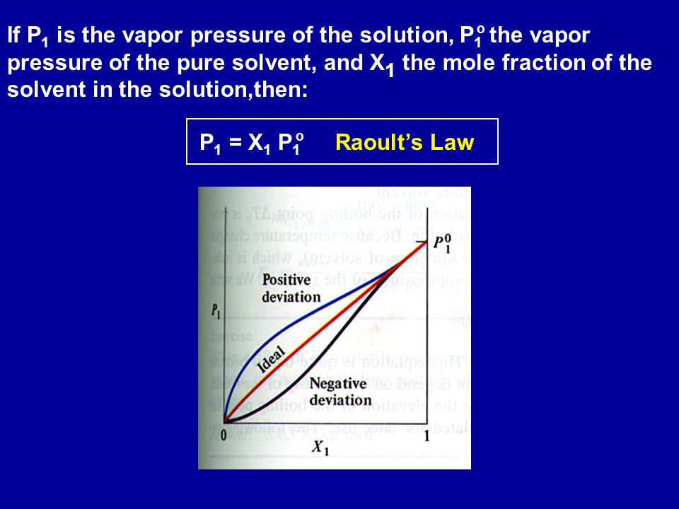 If P 1 is the vapor pressure of the solution, P 1 the vapor pressure of the pure solvent, and X 1 the mole fraction of the solvent in the solution,then: o P 1 = X 1 P 1 Raoult's Law o