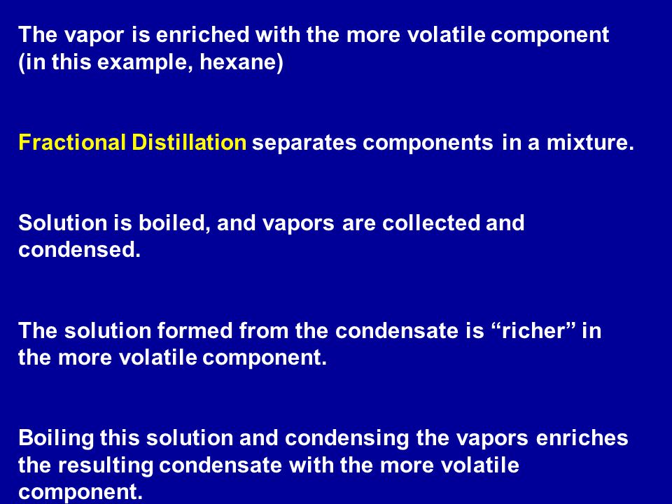 The vapor is enriched with the more volatile component (in this example, hexane) Fractional Distillation separates components in a mixture.