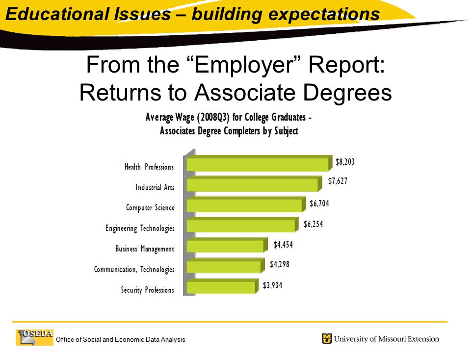 Office of Social and Economic Data Analysis From the Employer Report: Returns to Associate Degrees Educational Issues – building expectations