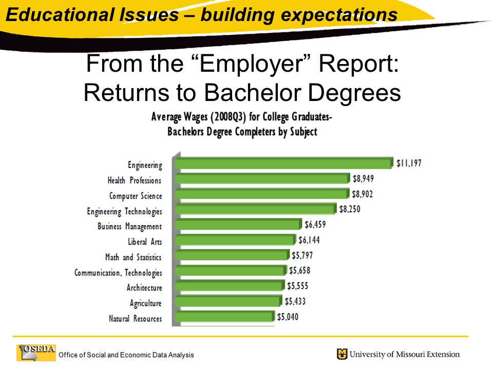 Office of Social and Economic Data Analysis From the Employer Report: Returns to Bachelor Degrees Educational Issues – building expectations
