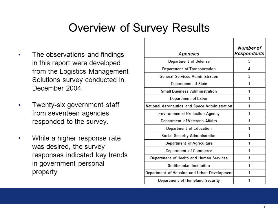 Logistics Management System Solutions Logistics Management System