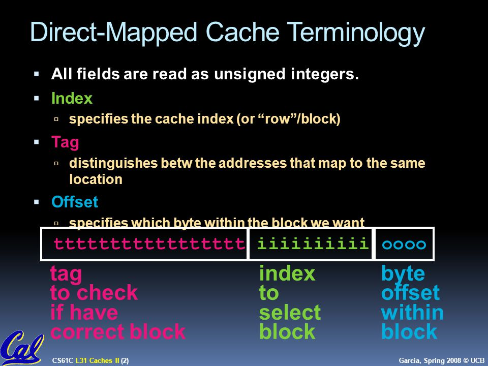 CS61C L31 Caches II (2) Garcia, Spring 2008 © UCB Direct-Mapped Cache Terminology  All fields are read as unsigned integers.