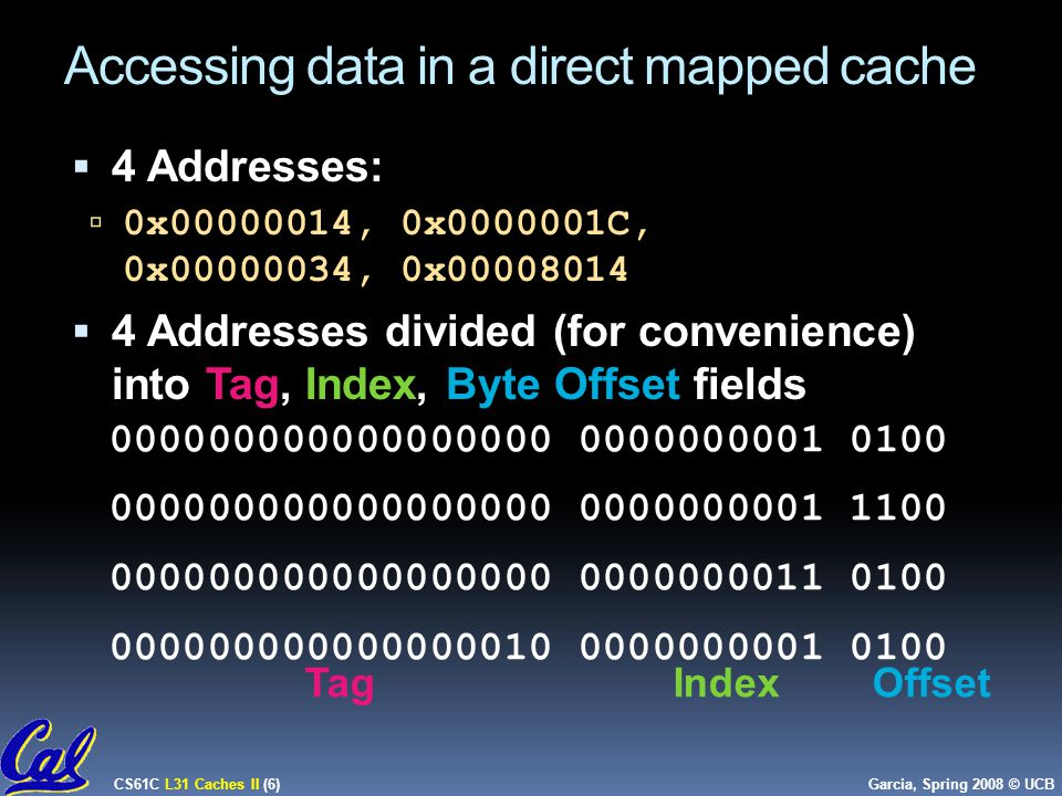 CS61C L31 Caches II (6) Garcia, Spring 2008 © UCB  4 Addresses:  0x , 0x C, 0x , 0x  4 Addresses divided (for convenience) into Tag, Index, Byte Offset fields Tag Index Offset Accessing data in a direct mapped cache