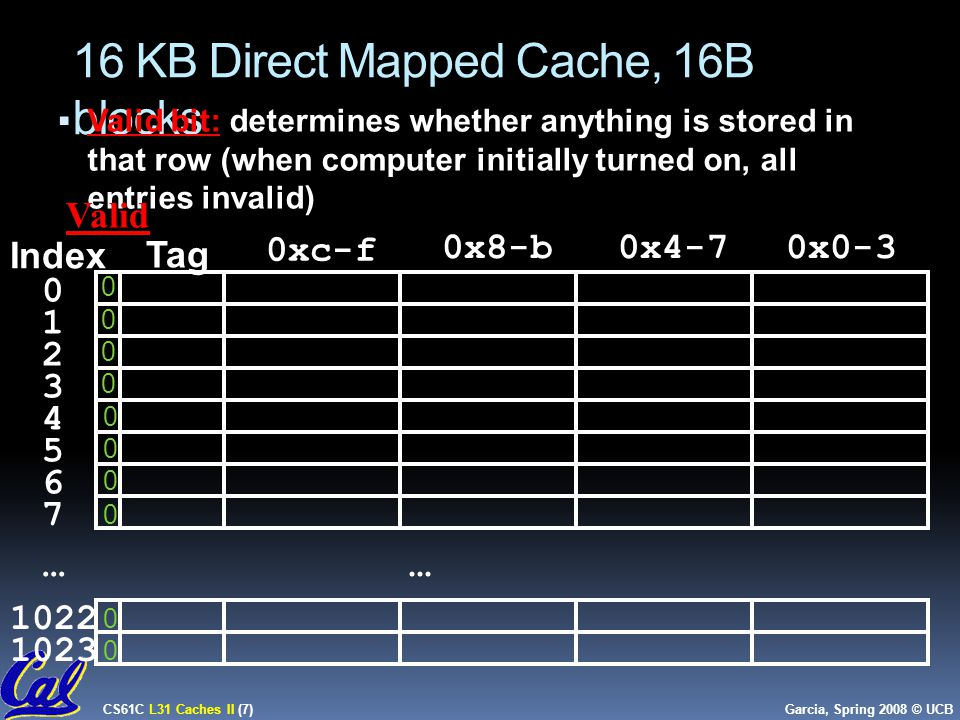 CS61C L31 Caches II (7) Garcia, Spring 2008 © UCB 16 KB Direct Mapped Cache, 16B blocks  Valid bit: determines whether anything is stored in that row (when computer initially turned on, all entries invalid)...
