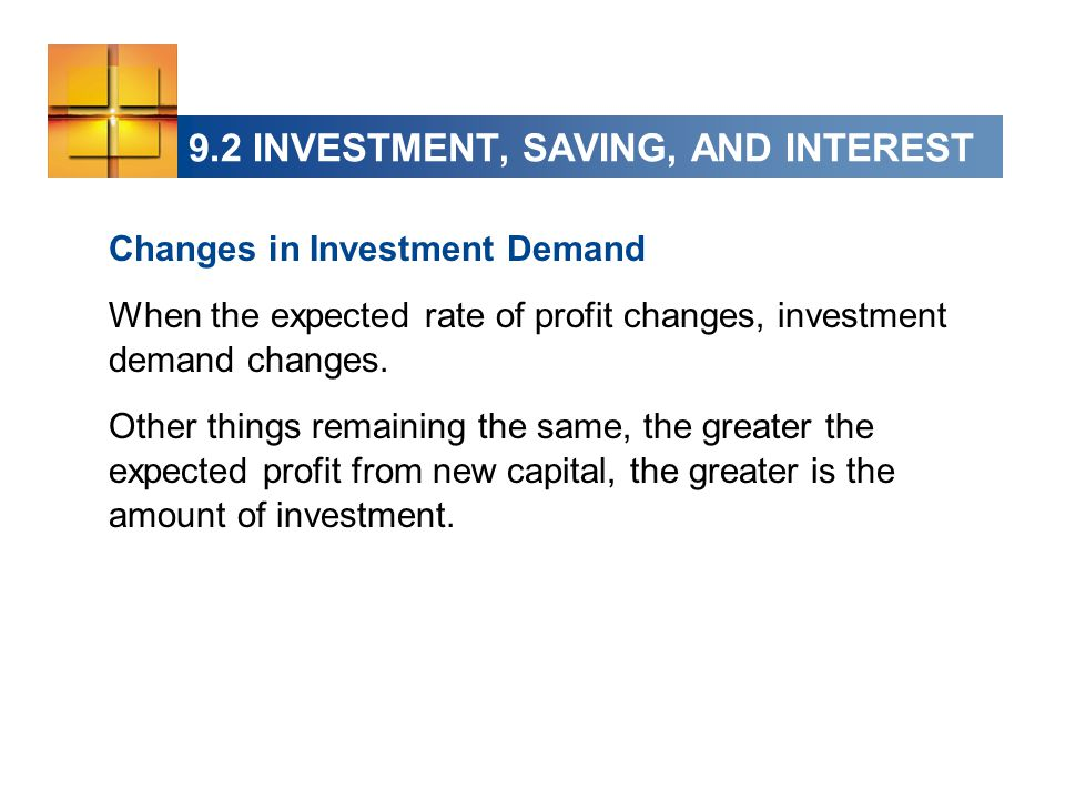 9.2 INVESTMENT, SAVING, AND INTEREST Changes in Investment Demand When the expected rate of profit changes, investment demand changes.