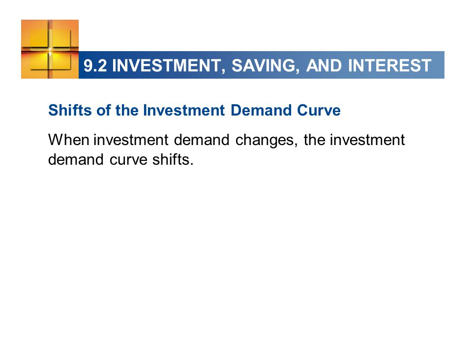 9.2 INVESTMENT, SAVING, AND INTEREST Shifts of the Investment Demand Curve When investment demand changes, the investment demand curve shifts.
