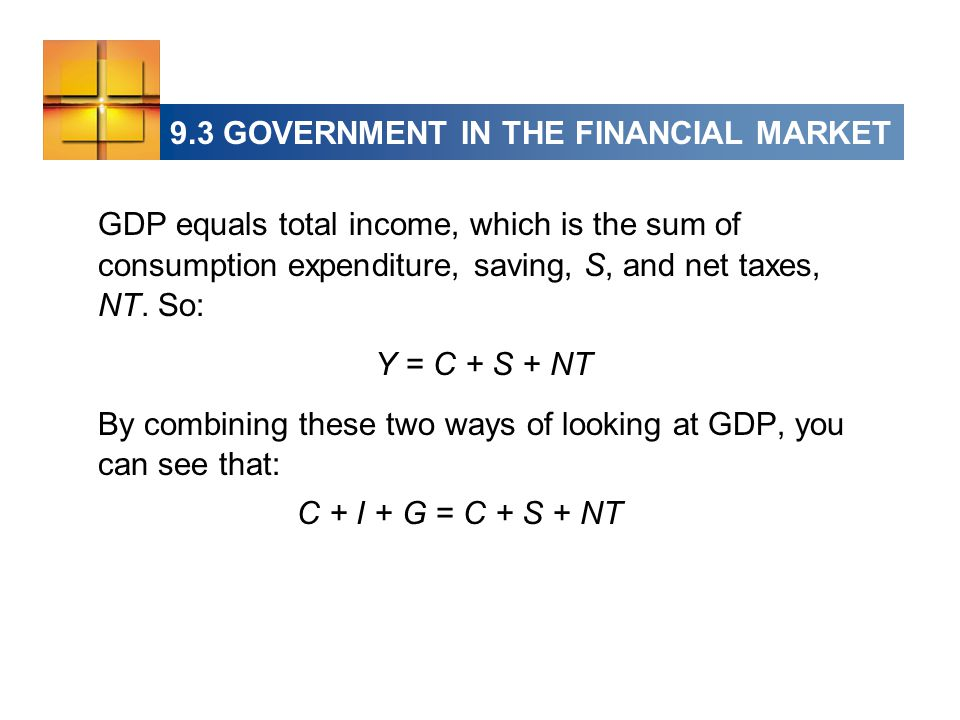 GDP equals total income, which is the sum of consumption expenditure, saving, S, and net taxes, NT.