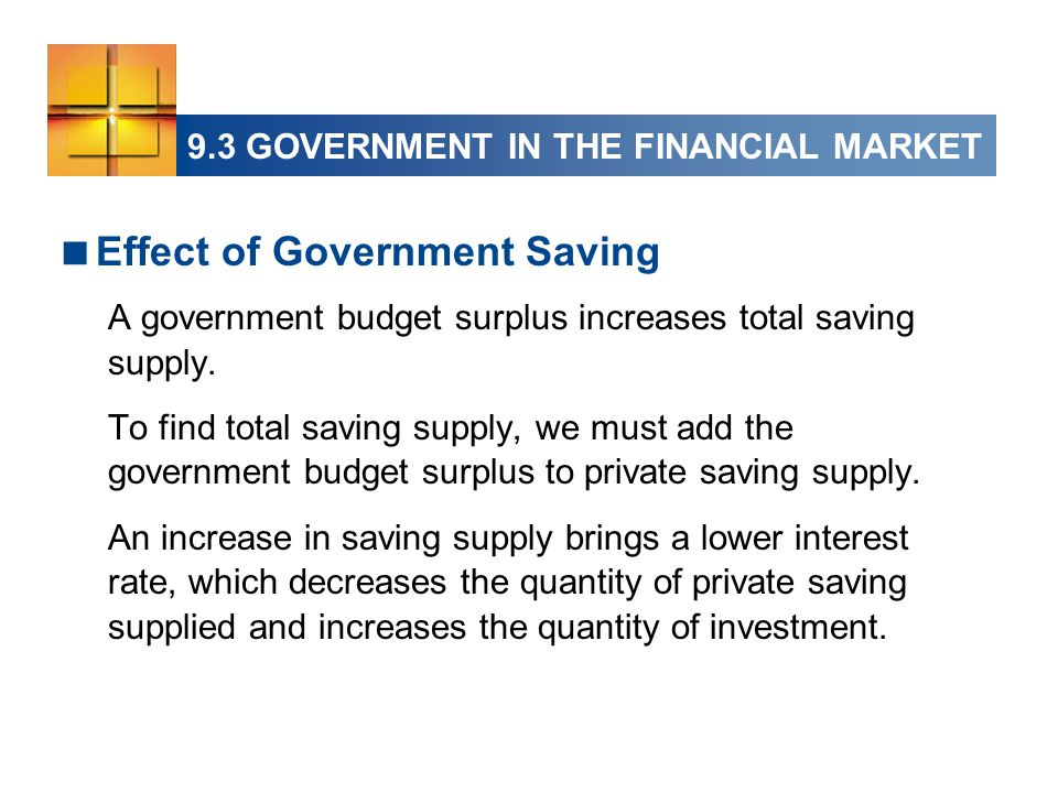  Effect of Government Saving A government budget surplus increases total saving supply.