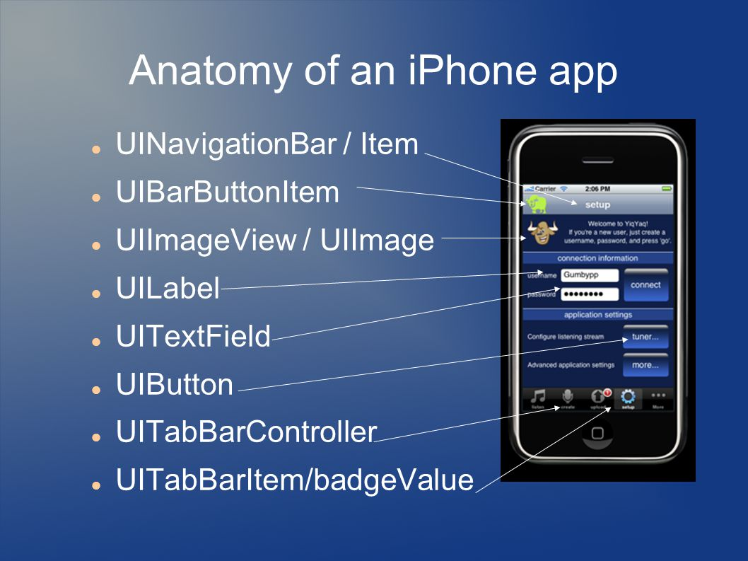 IPhone 101. Outline Objective-C Random bits of the API Using the ...
