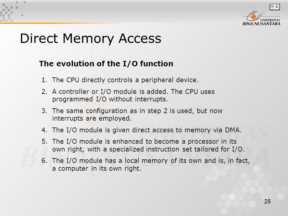 25 Direct Memory Access The evolution of the I/O function 1.The CPU directly controls a peripheral device.