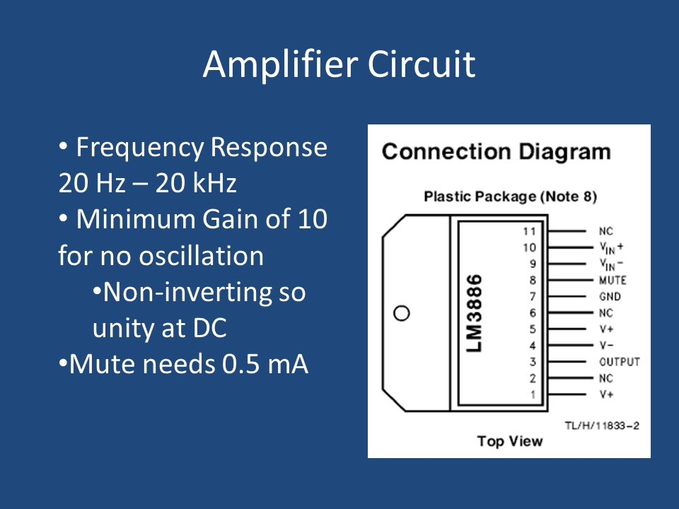 Amplifier Circuit Frequency Response 20 Hz – 20 kHz Minimum Gain of 10 for no oscillation Non-inverting so unity at DC Mute needs 0.5 mA